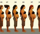 40 de saptamani de sarcina