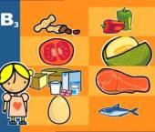 vitamina b3 niacina in alimente